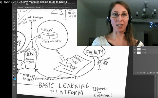 A screengrab from YouTube showing the speaker wearing headphones and a sketch of the virtual meeting notes